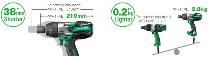 全長:短38mm /重量:輕0.2kg