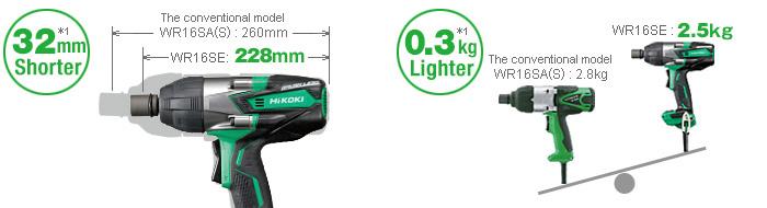 Overall Length : 38mm shorter / Weight : 0.2kg lighter