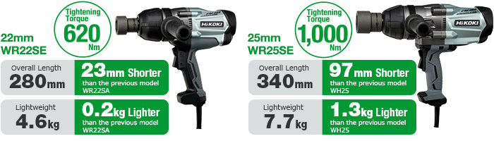 WR22SE:23mm shorter, 0.2kg lighter / WR25SE:97mm shorter, 1.3kg lighter, than the previous model