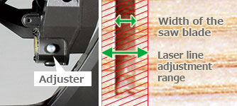 The laser line can be shifted by turning the adjuster