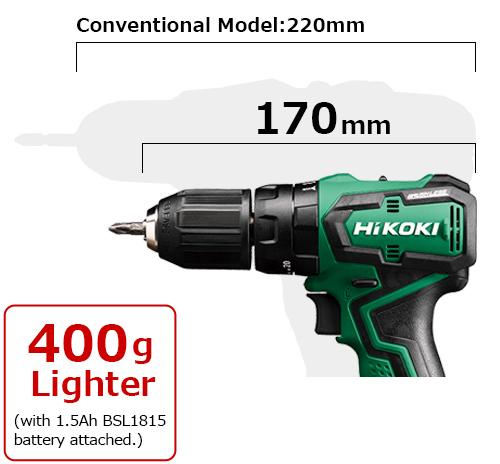 它的總長度為170mm,比以前的型號輕400克。